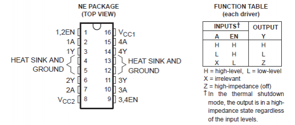 sn754410 pinout and logic table